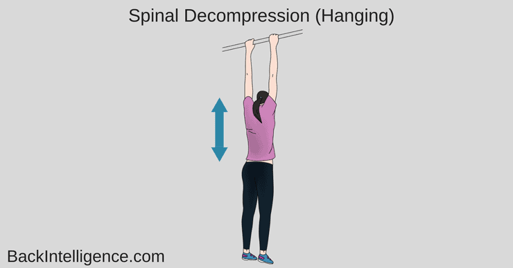 Spinal decompression for herniated disk