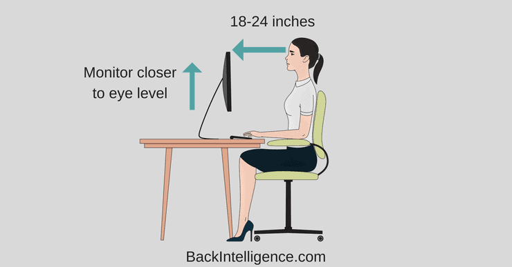 Placement computer for better posture