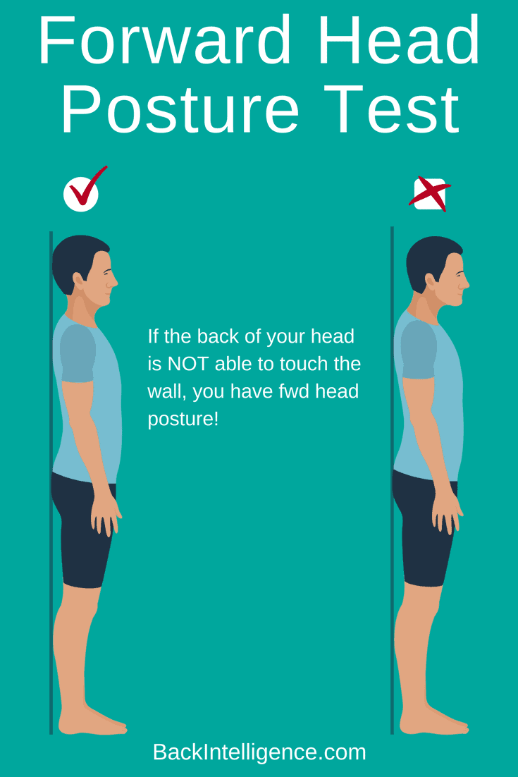 Forward head posture test