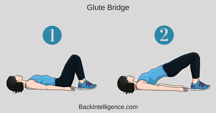 This exercise helps to strengthen both your core, hamstring and gluteal  muscles.