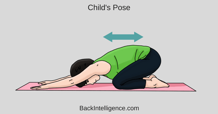 Childs-Pose