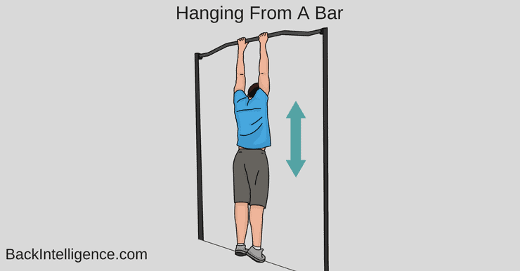 Hanging-from-bar