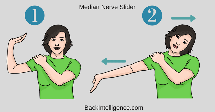 Median Nerve Slider