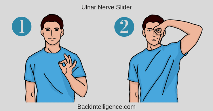 How To Fix A Pinched Nerve In Neck - 5 Exercises For Relief