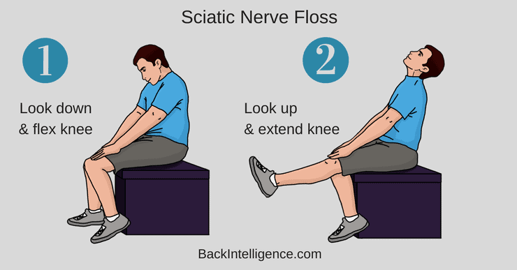5 Sciatica Exercises For Pain Relief From Home With Pictures