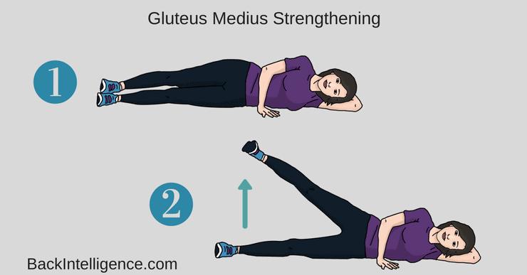 Gluteus-Medius exercise