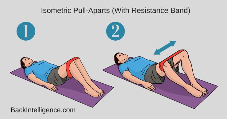 Isometric-pull-aparts