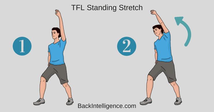 TFL Standing Stretch