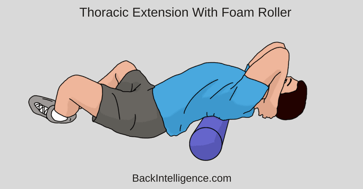 Thoracic extension with foam roller