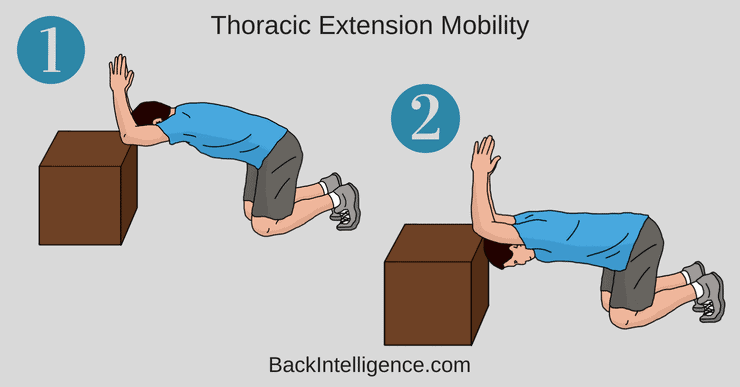 Thoracic extension using a table