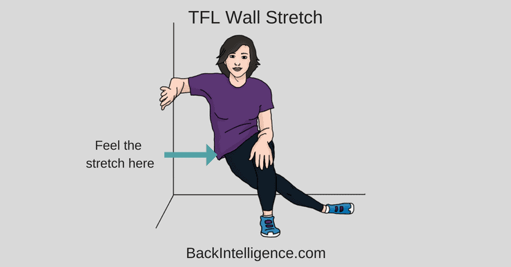 TFL wall stretch