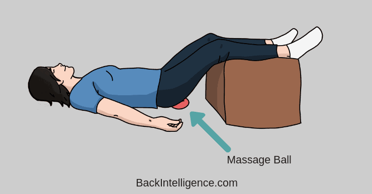 Tailbone self massage