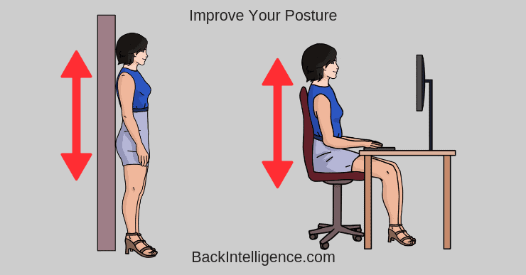 Best options for improving posture