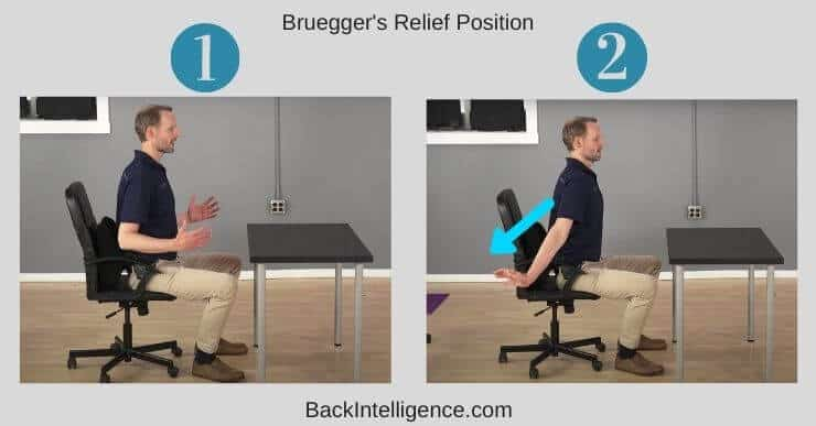Brueggers-Relief-Position