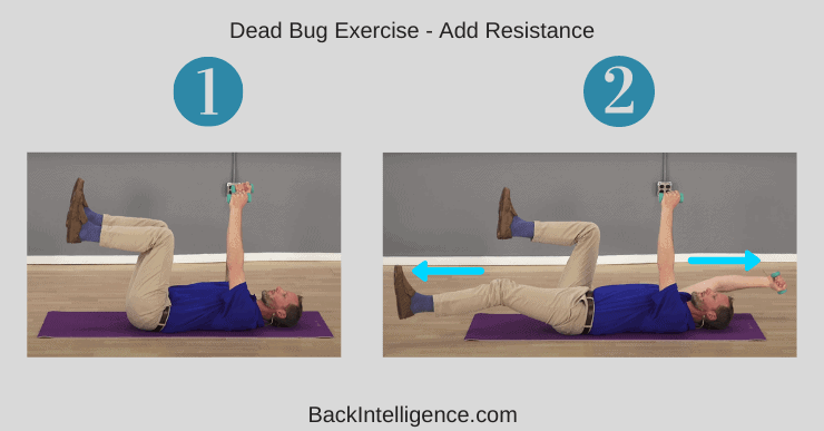 Dead Bug Exercise - Add Resistance