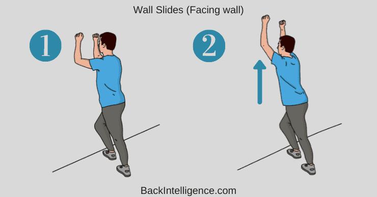 Wall Slides Facing Forward